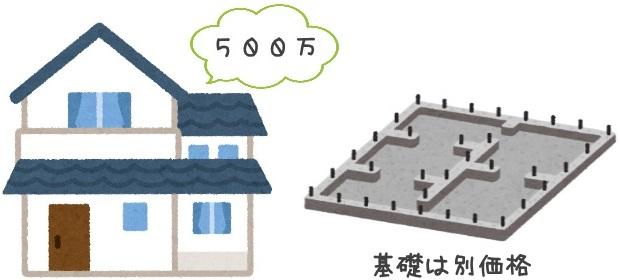 タマホームの住宅価格のイラスト