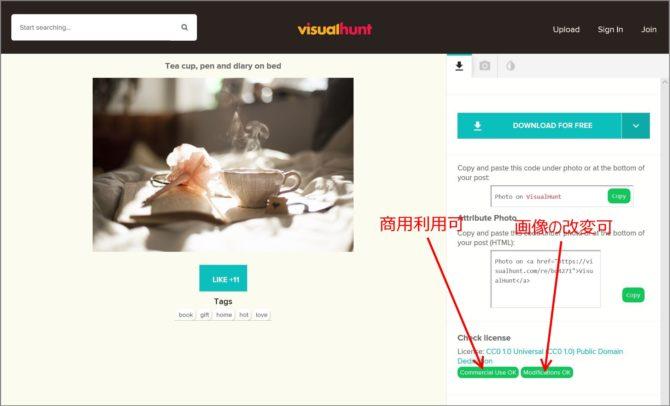 Visual Hunt の詳細ページの画