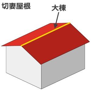 切妻屋根の大棟のイラスト
