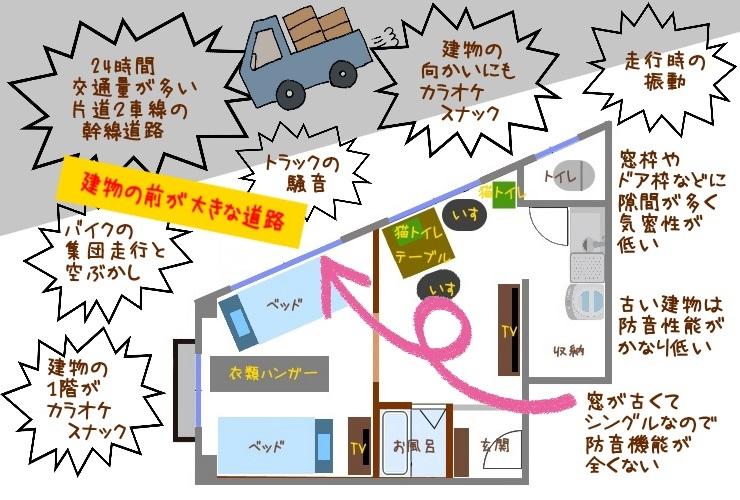 賃貸住宅をチェックする項目のイラスト